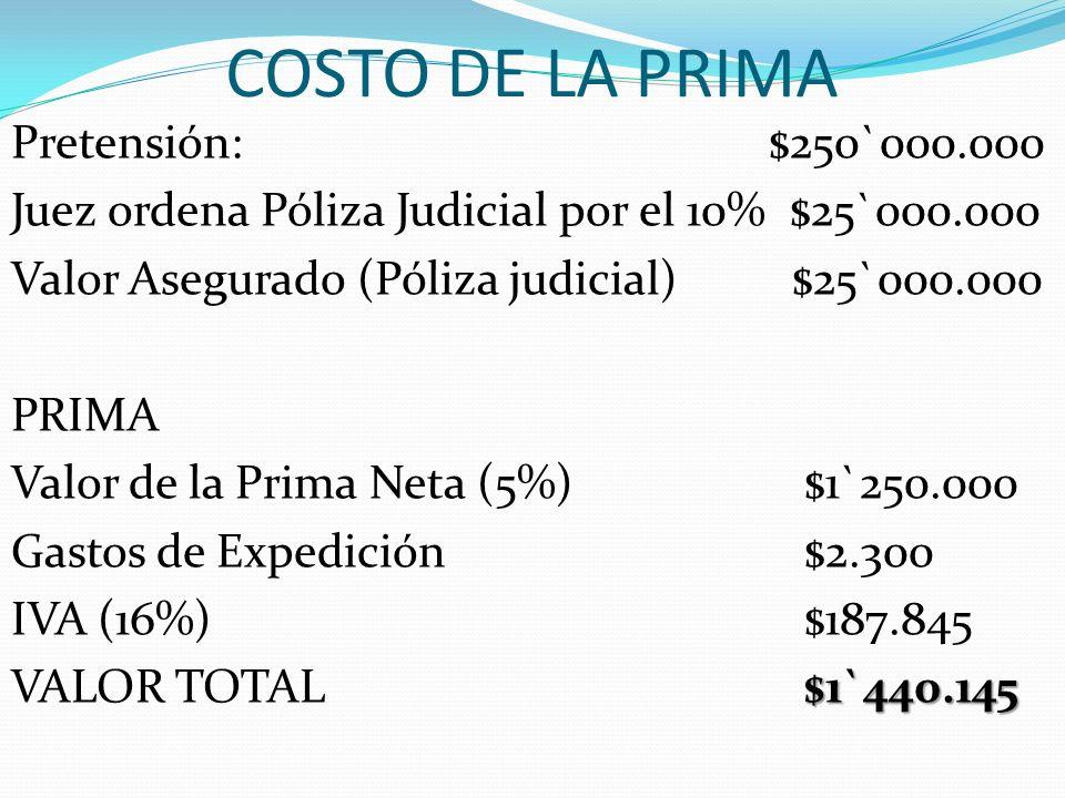 COSTO DE LA PRIMA Pretensión: $250`000.000 Juez ordena Póliza Judicial por el 10% $25`000.000 Valor Asegurado (Póliza judicial) $25`000.000 PRIMA Valo