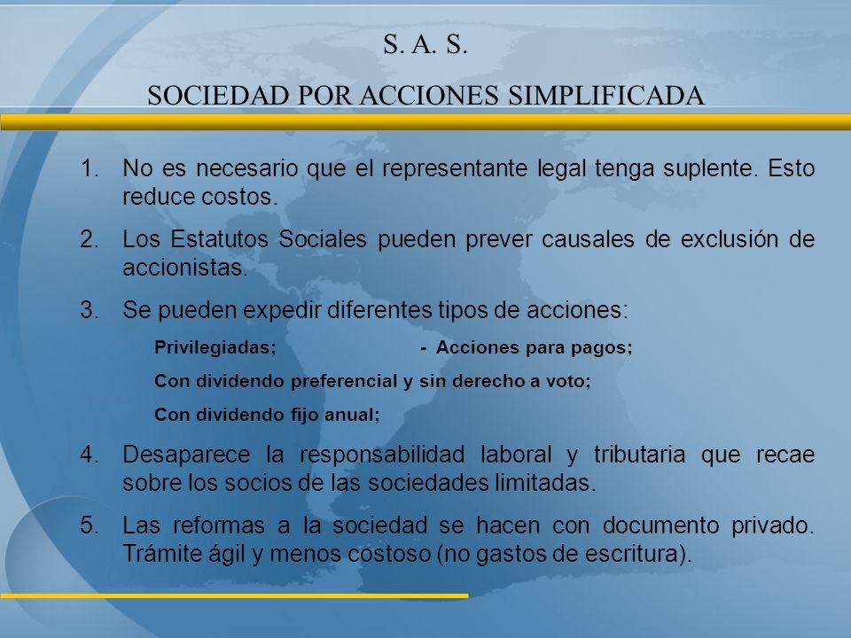 Principales Sociedades Mercantiles en Colombia Sociedades de Personas: 1.Sociedad Limitada 2.Sociedad Colectiva 3.Sociedad en comandita simple 4.Sociedad por acciones Simplificada S.