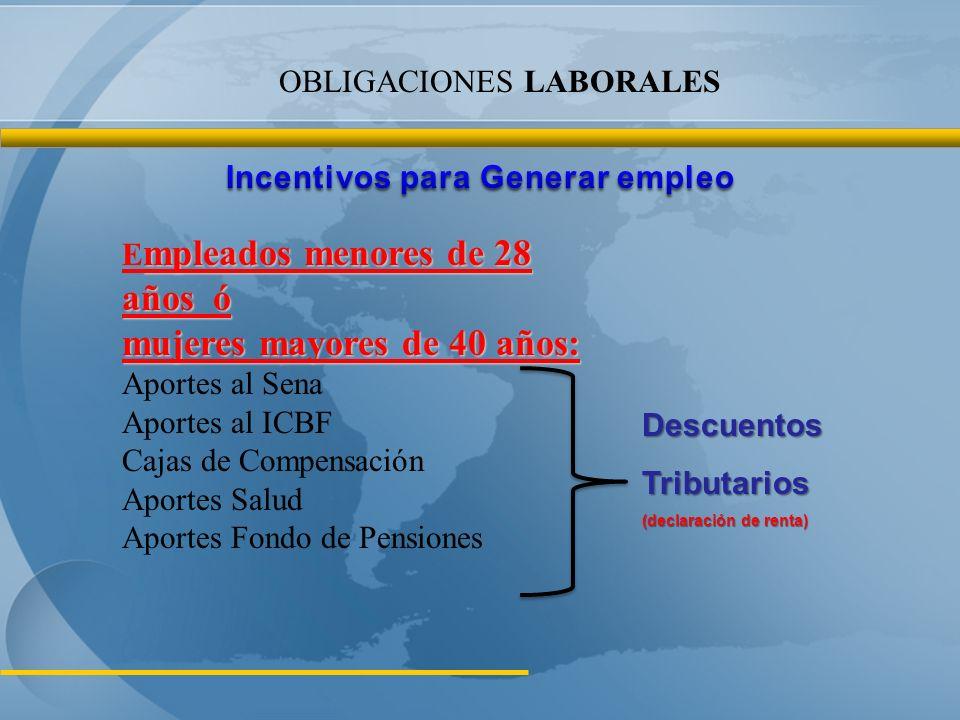 OBLIGACIONES LABORALES 1.ELABORAR CONTRATOS DE TRABAJO 2.CUMPLIR CON LAS PRESTACIONES SOCIALES: 1.PRIMA DE SERVICIOS 2.CALZADO Y VESTIDO DE LABOR 3.AUXILIO DE CESANTIA 4.INTERESES SOBRE CESANTÍA 5.VACACIONES 6.AUXILIO DE TRANSPORTE 3.CUMPLIR CON LAS OBLIGACIONES PERIODICAS: 1.APORTES PARAFISCALES 2.AFILIACION Y APORTE A LA SEGURIDAD SOCIAL 3.DEDUCIR Y RETENER INGRESOS DE ASALARIADOS 4.EXPEDIR CERTIFICADOS DE INGRESOS Y RETENCIONES 5.INFORMAR AL MIISTERIO DE LA PROTECCIÓN: ACCIDENTES, MUERTE 6.DE TRABAJADORES, INFORME ANUAL DE LA EMPRESA Y SUS TRABAJADORES