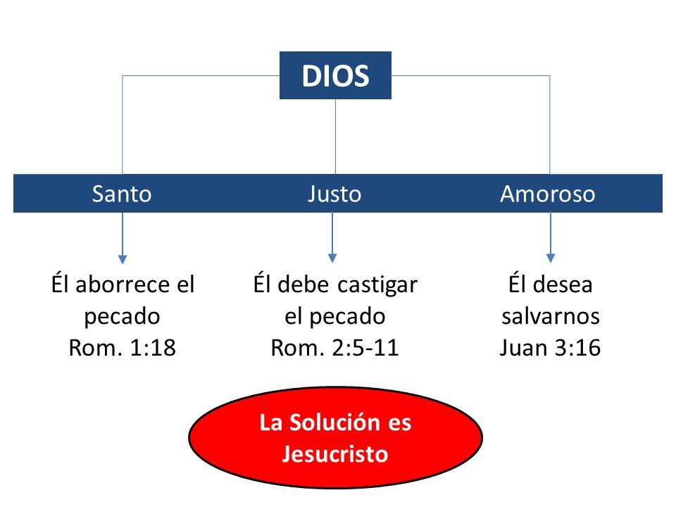 DIOS JustoAmorosoSanto Él aborrece el pecado Rom. 1:18 Él debe castigar el pecado Rom. 2:5-11 Él desea salvarnos Juan 3:16 La Solución es Jesucristo