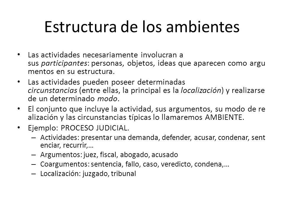 Estructura de los ambientes Las actividades necesariamente involucran a sus participantes: personas, objetos, ideas que aparecen como argu mentos en su estructura.