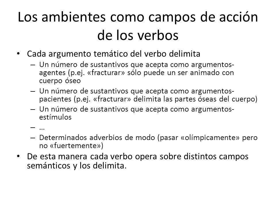 Los ambientes como campos de acción de los verbos Cada argumento temático del verbo delimita – Un número de sustantivos que acepta como argumentos- agentes (p.ej.
