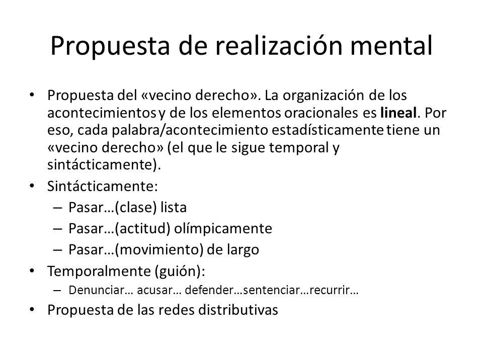 Propuesta de realización mental Propuesta del «vecino derecho».