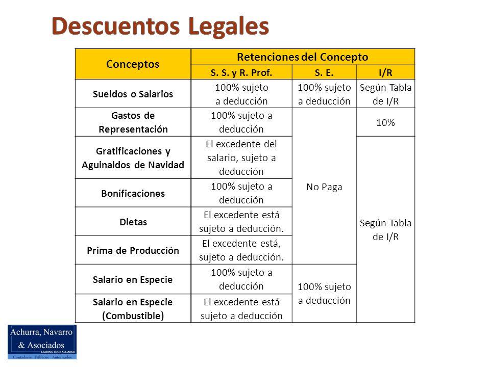 Conceptos Retenciones del Concepto S.S. y R. Prof.S.