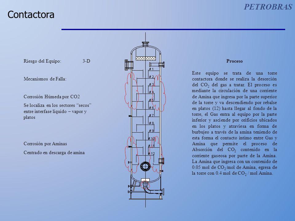 Contactora Proceso Este equipo se trata de una torre contactora donde se realiza la desorción del CO 2 del gas a tratar. El proceso es mediante la cir