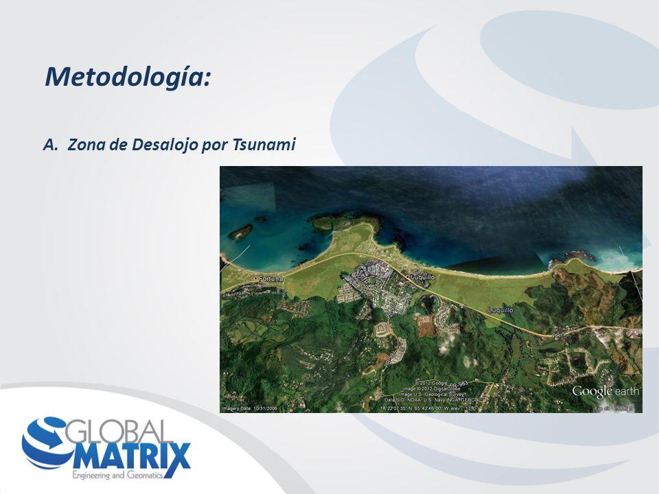 Metodología: A.Zona de Desalojo por Tsunami