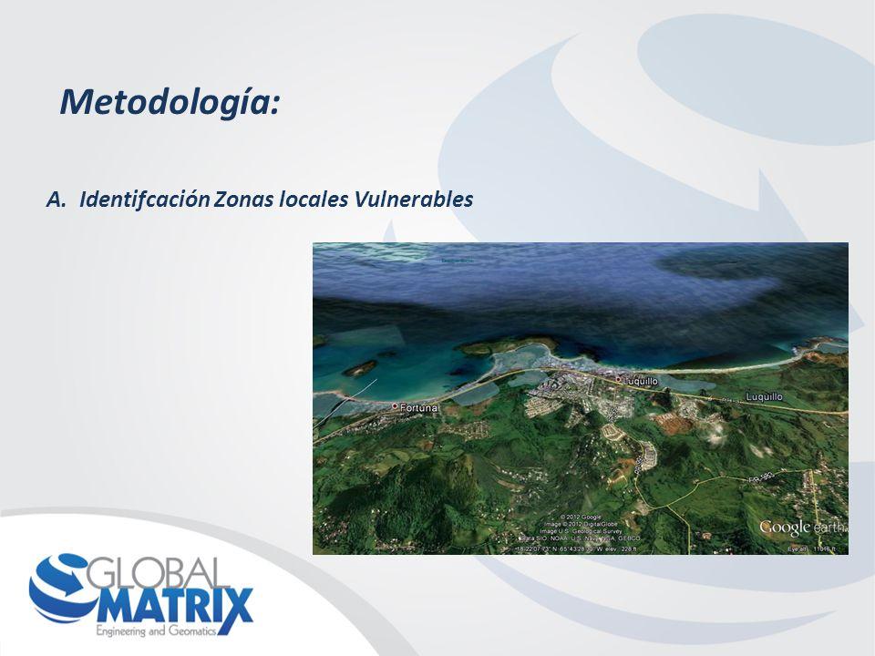 Metodología: A.Modelo 3D de terreno
