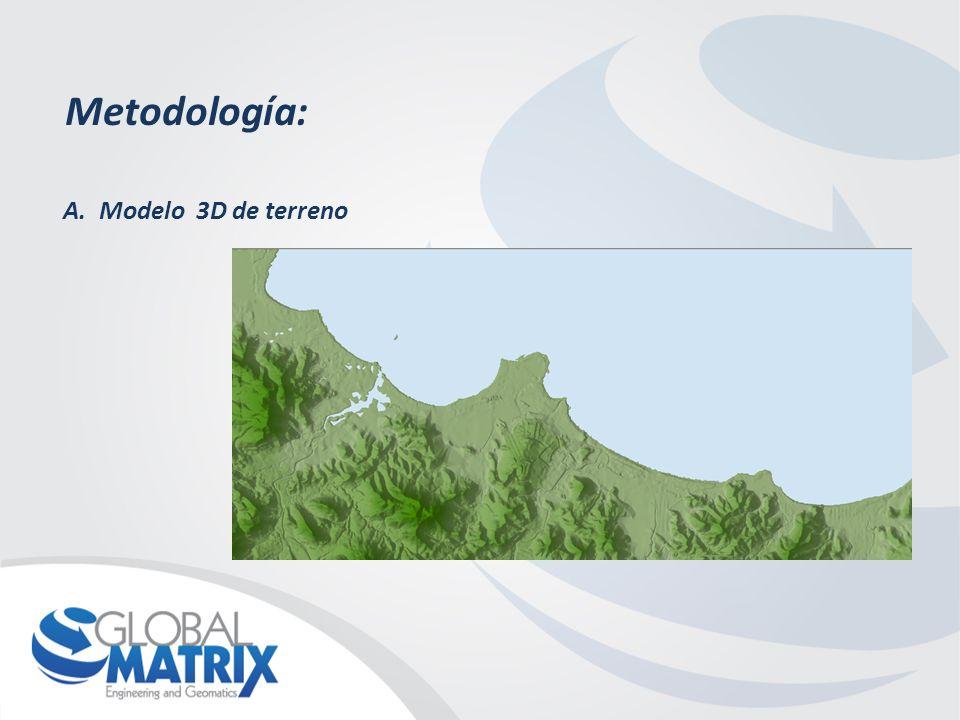 Metodología: A.Modelo 3D de terreno y calles