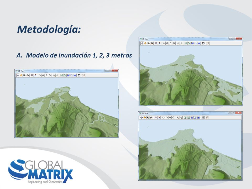 Metodología: A.Modelo de Inundación 1, 2, 3 metros
