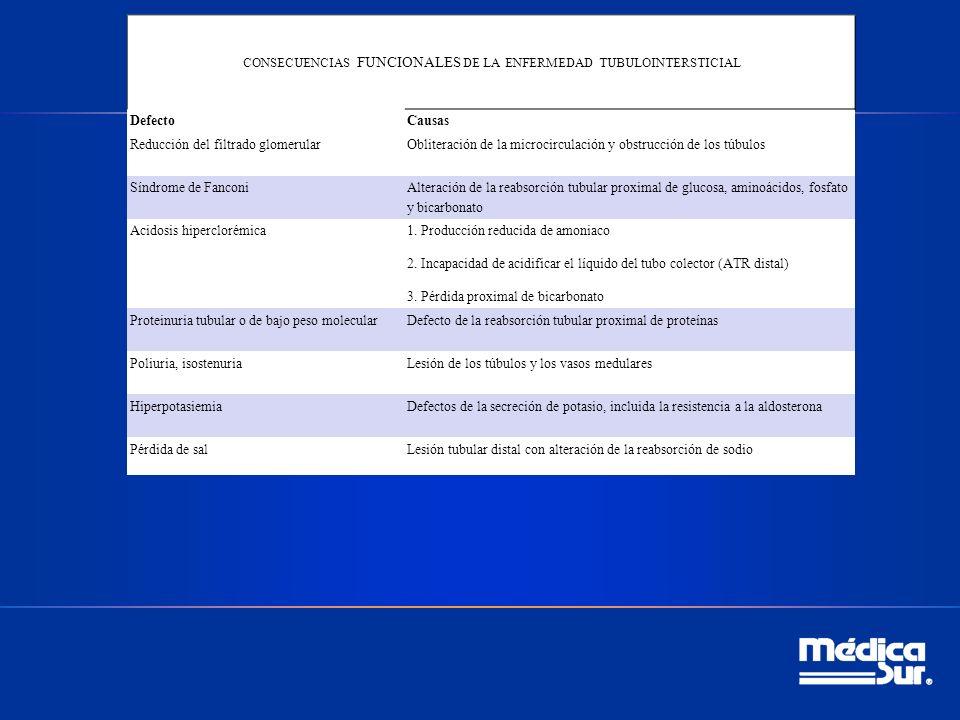 CONSECUENCIAS FUNCIONALES DE LA ENFERMEDAD TUBULOINTERSTICIAL DefectoCausas Reducción del filtrado glomerular Obliteración de la microcirculación y obstrucción de los túbulos Síndrome de Fanconi Alteración de la reabsorción tubular proximal de glucosa, aminoácidos, fosfato y bicarbonato Acidosis hiperclorémica 1.