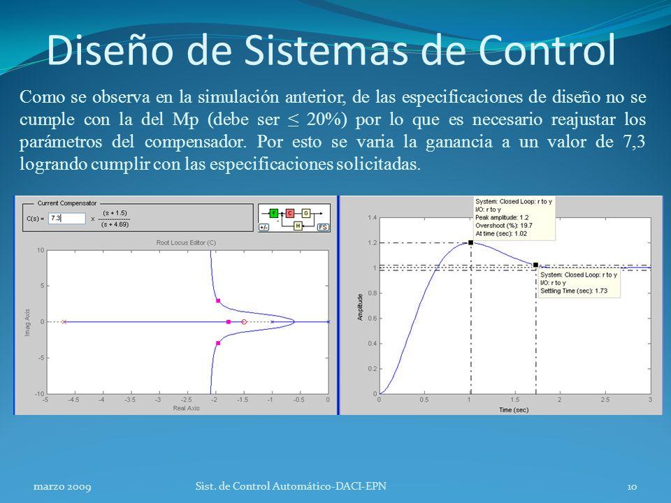 Diseño de Sistemas de Control Como se observa en la simulación anterior, de las especificaciones de diseño no se cumple con la del Mp (debe ser 20%) por lo que es necesario reajustar los parámetros del compensador.