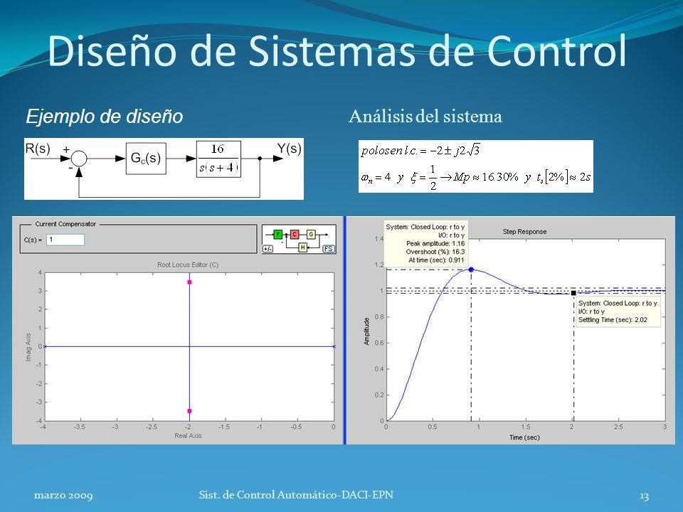 Diseño de Sistemas de Control Ejemplo de diseño marzo 2009Sist.