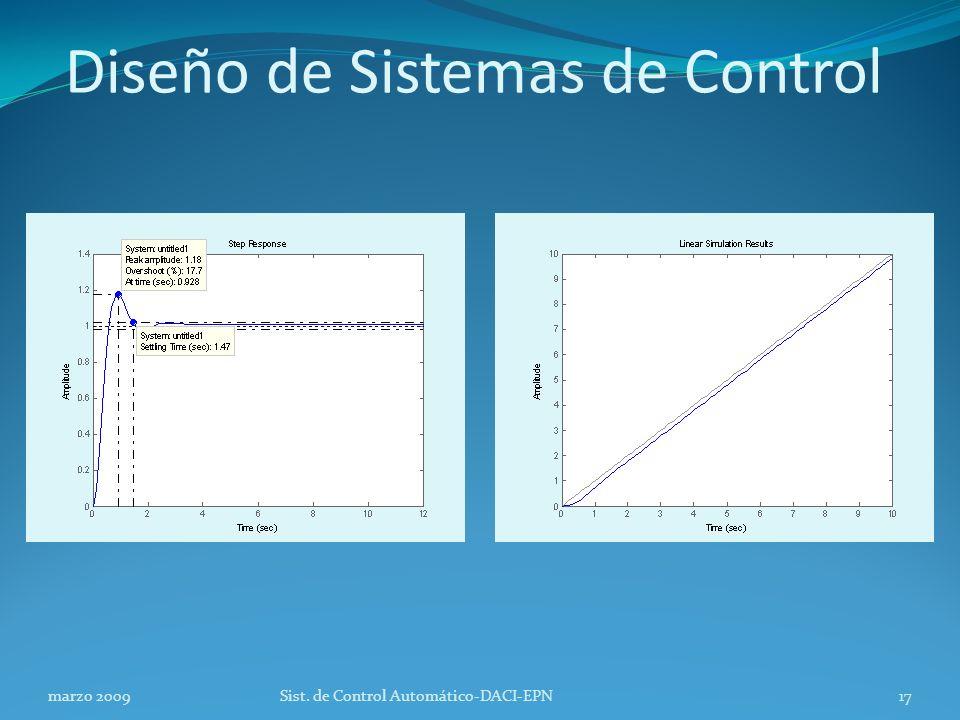 Diseño de Sistemas de Control marzo 2009Sist. de Control Automático-DACI-EPN17