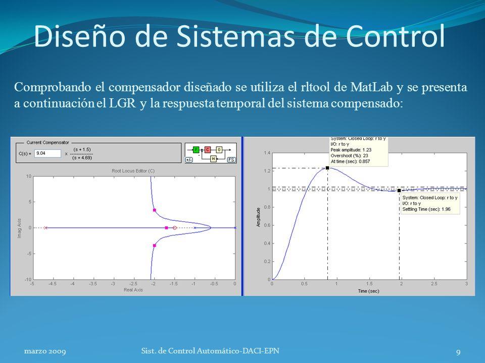 Diseño de Sistemas de Control Comprobando el compensador diseñado se utiliza el rltool de MatLab y se presenta a continuación el LGR y la respuesta temporal del sistema compensado: marzo 2009Sist.