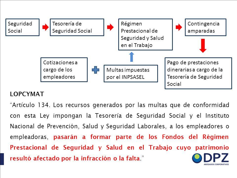 LOPCYMAT Artículo 134. Los recursos generados por las multas que de conformidad con esta Ley impongan la Tesorería de Seguridad Social y el Instituto