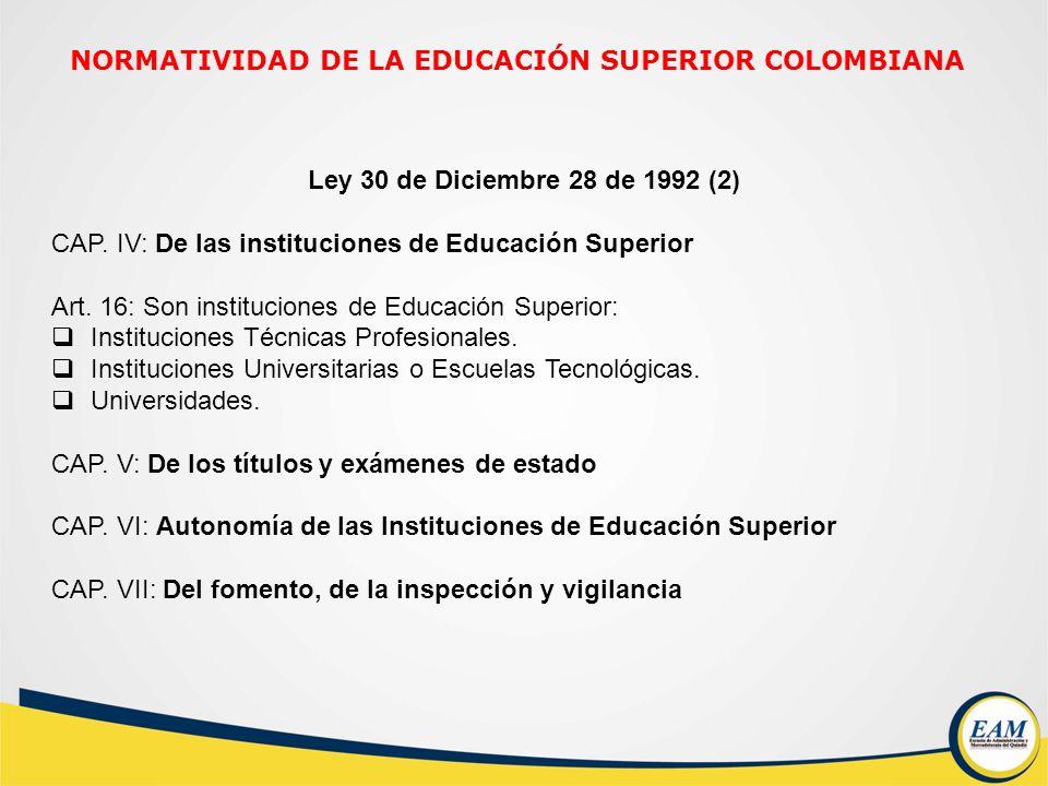 Ley 30 de Diciembre 28 de 1992 (2) CAP. IV: De las instituciones de Educación Superior Art. 16: Son instituciones de Educación Superior: Instituciones