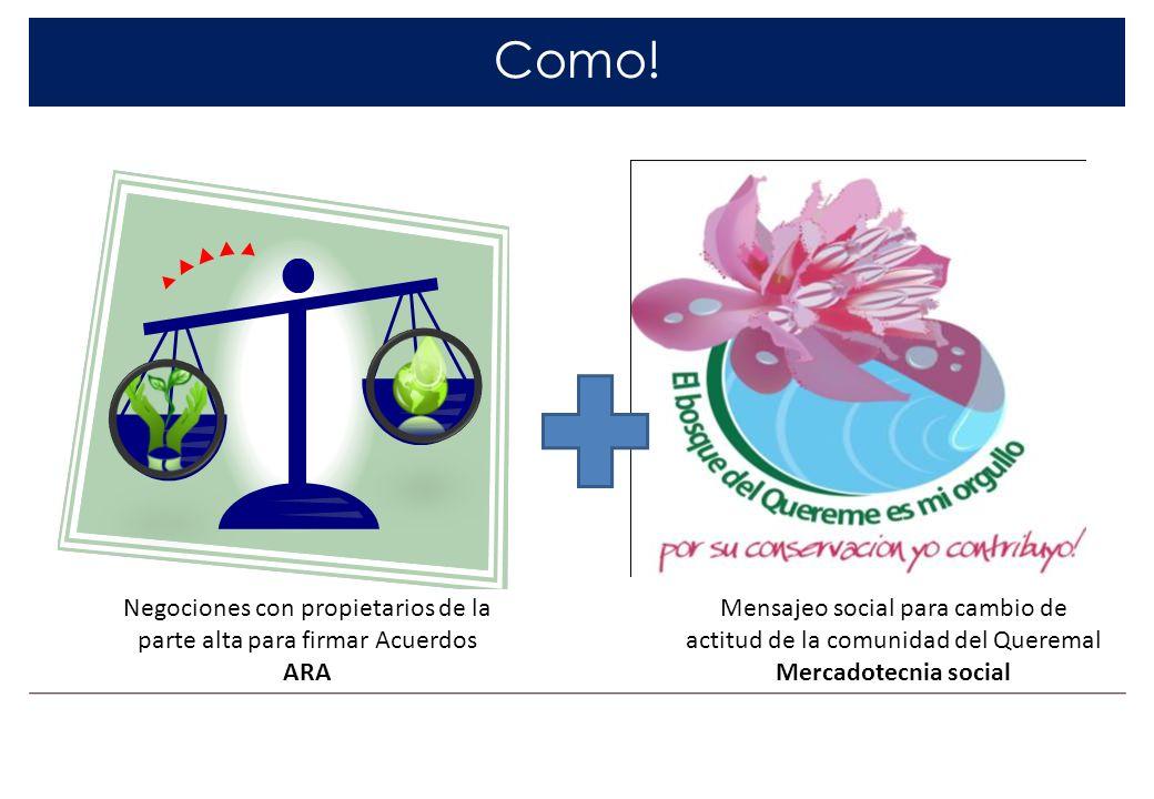 Como! Negociones con propietarios de la parte alta para firmar Acuerdos ARA Mensajeo social para cambio de actitud de la comunidad del Queremal Mercad