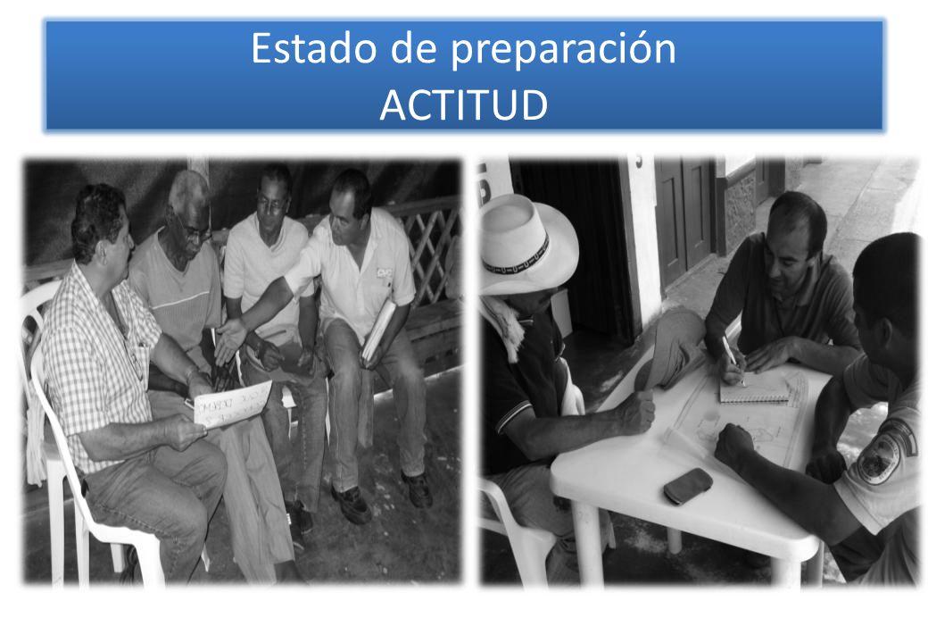 Estado de preparación ACTITUD estarán dispuestos a negociar condiciones y firmar contratos ARA a cambio de una compensación. estarán dispuestos a paga