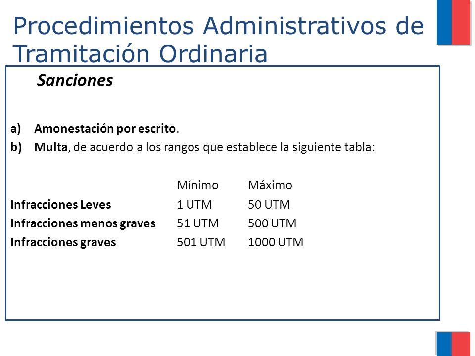 Procedimientos Administrativos de Tramitación Ordinaria Sanciones a)Amonestación por escrito. b) Multa, de acuerdo a los rangos que establece la sigui