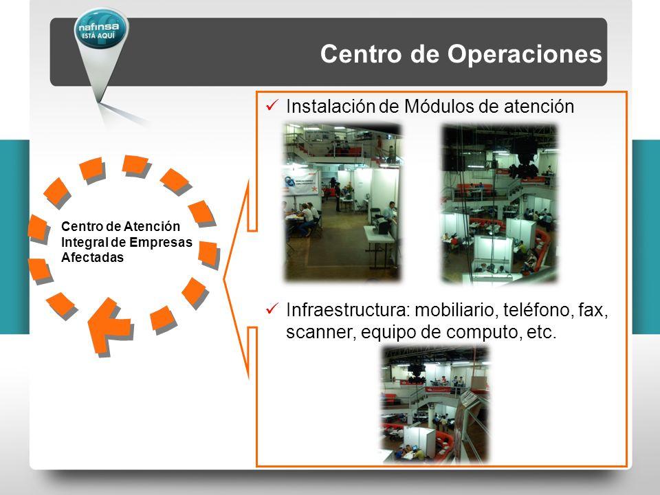 Centro de Atención Integral de Empresas Afectadas Instalación de Módulos de atención Infraestructura: mobiliario, teléfono, fax, scanner, equipo de co