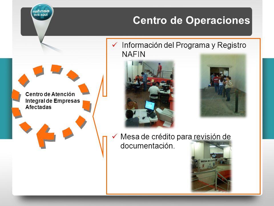 Centro de Atención Integral de Empresas Afectadas Información del Programa y Registro NAFIN Mesa de crédito para revisión de documentación. Centro de