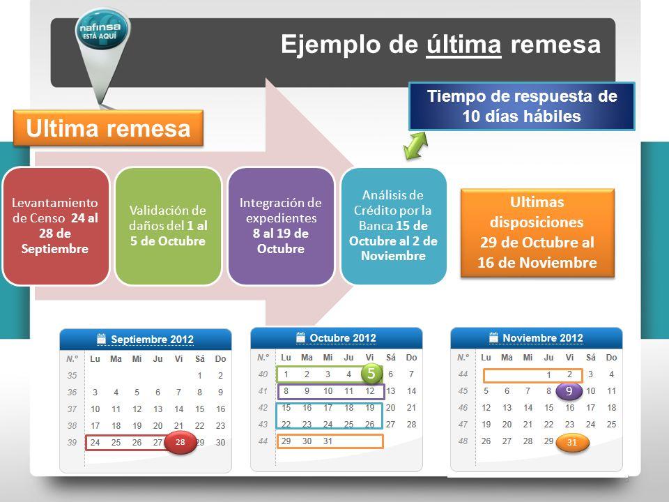 16 Ejemplo de última remesa Ultima remesa Levantamiento de Censo 24 al 28 de Septiembre Validación de daños del 1 al 5 de Octubre Integración de exped