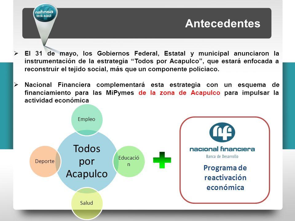 Todos por Acapulco Empleo Educació n SaludDeporte Programa de reactivación económica El 31 de mayo, los Gobiernos Federal, Estatal y municipal anuncia