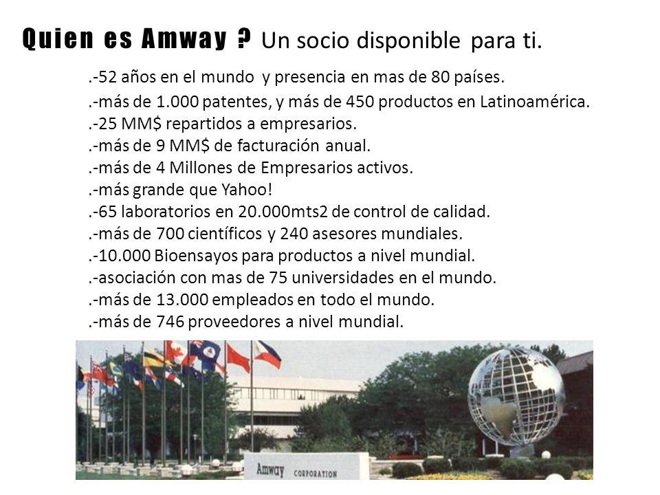 Quien es Amway ? Un socio disponible para ti..-52 años en el mundo y presencia en mas de 80 países..-más de 1.000 patentes, y más de 450 productos en