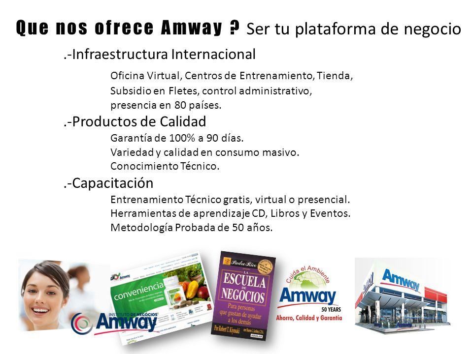 Que nos ofrece Amway ? Ser tu plataforma de negocio.-Infraestructura Internacional Oficina Virtual, Centros de Entrenamiento, Tienda, Subsidio en Flet