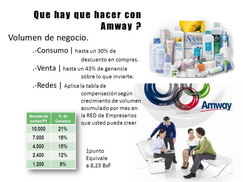 Que hay que hacer con Amway ? Volumen de negocio..-Consumo   hasta un 30% de descuento en compras..-Venta   hasta un 43% de ganancia sobre lo que invi