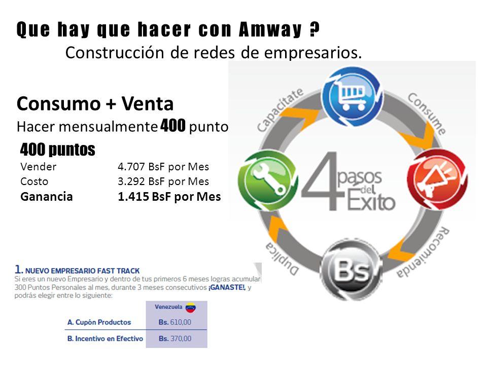 Que hay que hacer con Amway ? Construcción de redes de empresarios. Consumo + Venta Hacer mensualmente 400 puntos 400 puntos Vender4.707 BsF por Mes C