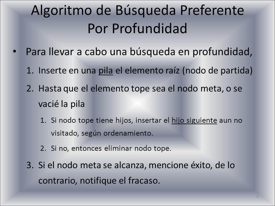 4 Algoritmo de Búsqueda Preferente Por Profundidad Para llevar a cabo una búsqueda en profundidad, 1.Inserte en una pila el elemento raíz (nodo de par