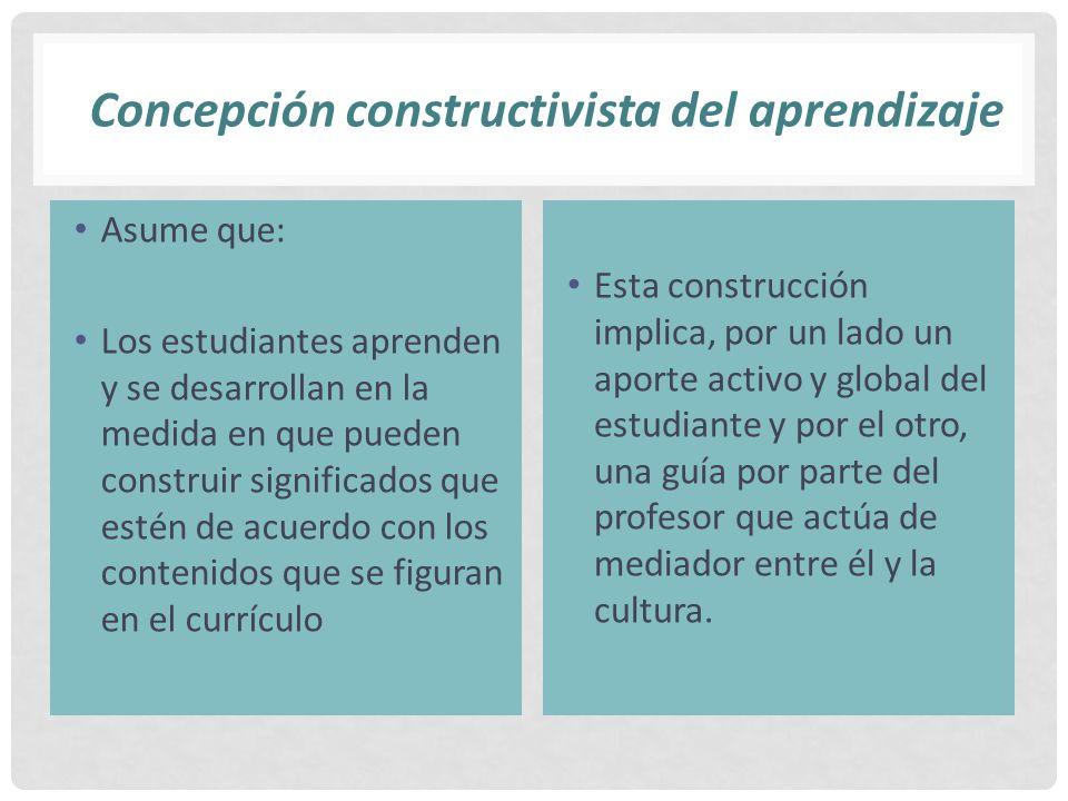 Concepción constructivista del aprendizaje Asume que: Los estudiantes aprenden y se desarrollan en la medida en que pueden construir significados que