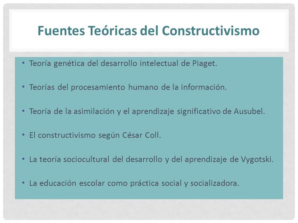 Fuentes Teóricas del Constructivismo Teoría genética del desarrollo intelectual de Piaget. Teorías del procesamiento humano de la información. Teoría