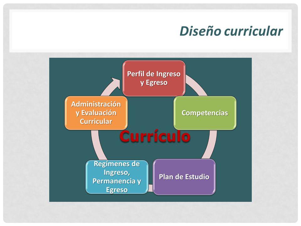 Diseño curricular Currículo