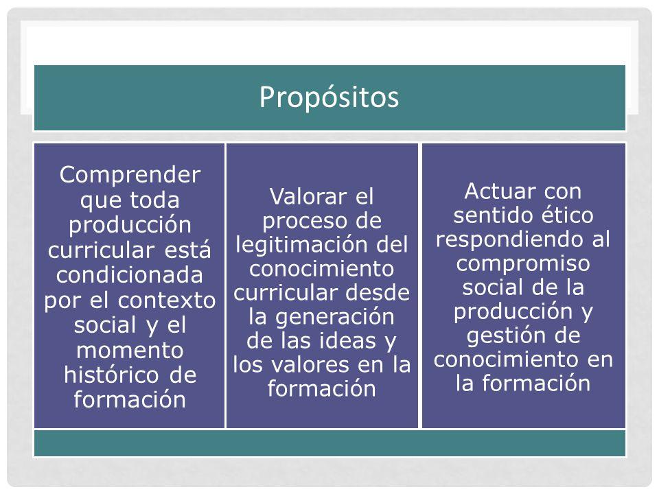 Propósitos Comprender que toda producción curricular está condicionada por el contexto social y el momento histórico de formación Valorar el proceso d