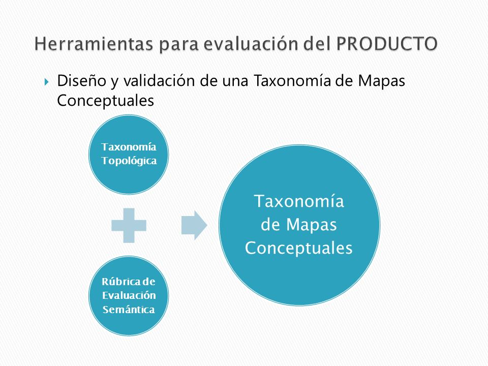 Taxonomía Topológica Rúbrica de Evaluación Semántica Taxonomía de Mapas Conceptuales Diseño y validación de una Taxonomía de Mapas Conceptuales