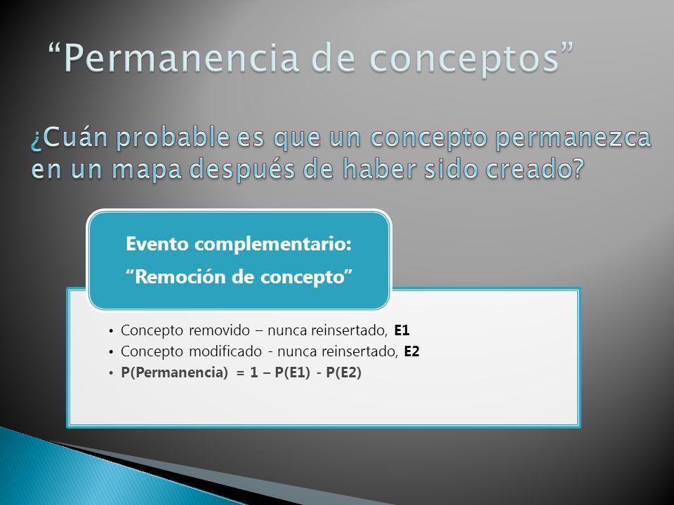Concepto removido – nunca reinsertado, E1 Concepto modificado - nunca reinsertado, E2 P(Permanencia) = 1 – P(E1) - P(E2) Evento complementario: Remoción de concepto