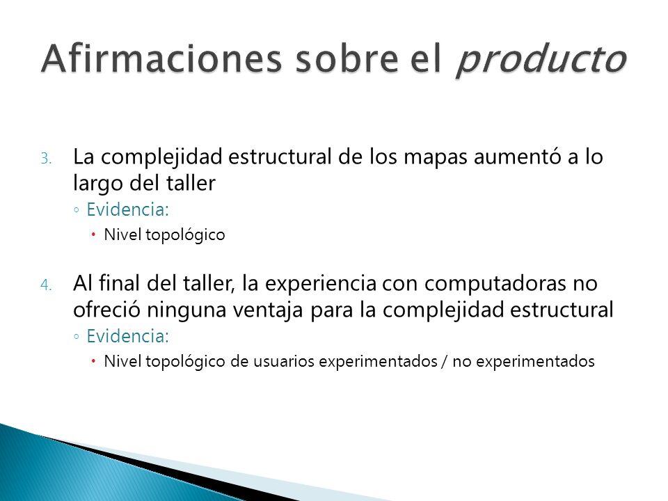 3. La complejidad estructural de los mapas aumentó a lo largo del taller Evidencia: Nivel topológico 4. Al final del taller, la experiencia con comput