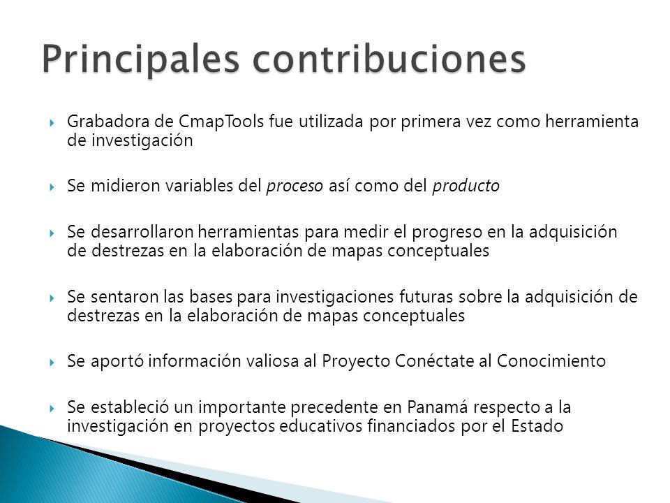 Grabadora de CmapTools fue utilizada por primera vez como herramienta de investigación Se midieron variables del proceso así como del producto Se desa