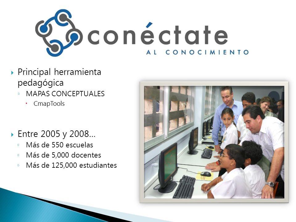 Principal herramienta pedagógica MAPAS CONCEPTUALES CmapTools Entre 2005 y 2008… Más de 550 escuelas Más de 5,000 docentes Más de 125,000 estudiantes