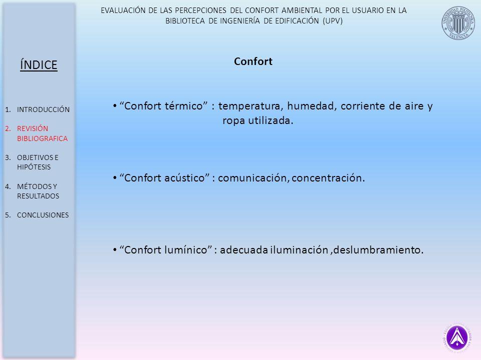 EVALUACIÓN DE LAS PERCEPCIONES DEL CONFORT AMBIENTAL POR EL USUARIO EN LA BIBLIOTECA DE INGENIERÍA DE EDIFICACIÓN (UPV) ÍNDICE 1.INTRODUCCIÓN 2.REVISIÓN BIBLIOGRAFICA 3.OBJETIVOS E HIPÓTESIS 4.MÉTODOS Y RESULTADOS 5.CONCLUSIONES Modelos de predicción de todas las bibliotecas BUENA BIBLIOTECA= 0.813 + (0.328 * F1.