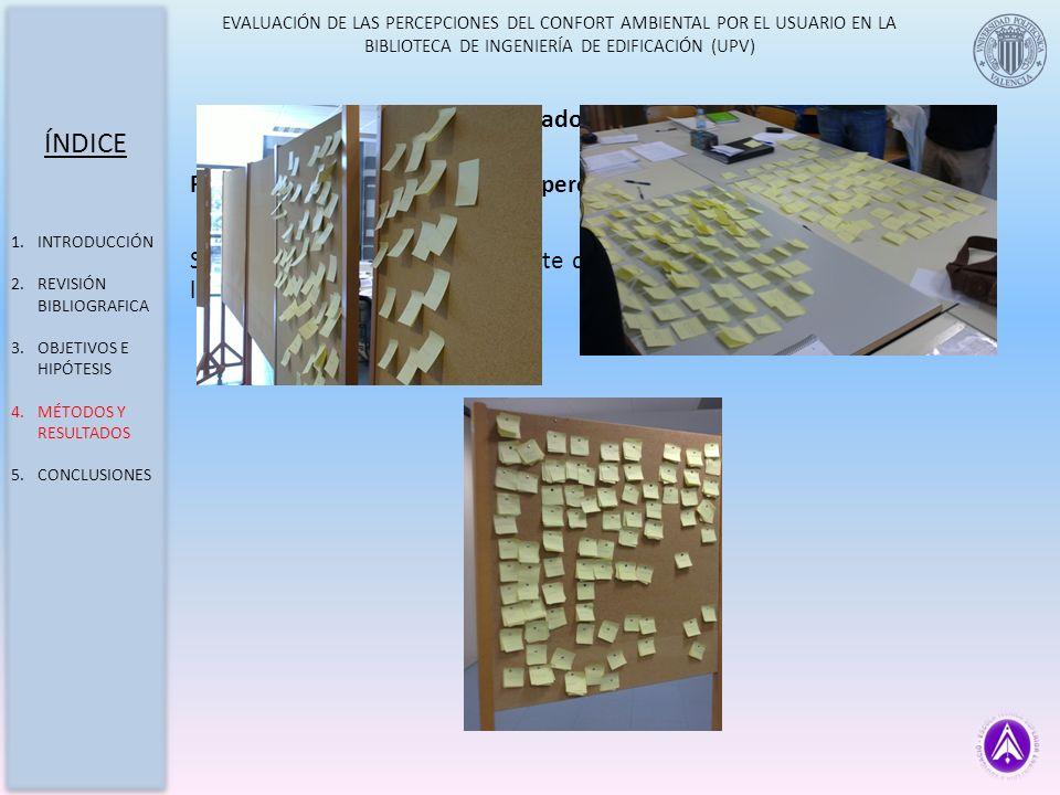 EVALUACIÓN DE LAS PERCEPCIONES DEL CONFORT AMBIENTAL POR EL USUARIO EN LA BIBLIOTECA DE INGENIERÍA DE EDIFICACIÓN (UPV) ÍNDICE 1.INTRODUCCIÓN 2.REVISIÓN BIBLIOGRAFICA 3.OBJETIVOS E HIPÓTESIS 4.MÉTODOS Y RESULTADOS 5.CONCLUSIONES BIBLIOTECA ETSIE EJES SEMÁNTICOSALFA DE CRONBACH F1 PRACTICA Y VERSATIL0,881 F2 SILENCIOSA Y TRANQUILA0,879 F3 CON BUENA TEMPERATURA0,87 F4 BONITA Y ACOGEDORA0,836SIN BIEN ACONDICIONADA 0,776 F5 ELEGANTE E INNOVADORA0,83 F6 BIEN DISTRIBUIDA E INFORMATIZADA0,712 F7 LIMPIA Y ORDENADA0,777SIN DE CALIDAD 0,691 F8 FRESCA0,827 F9 CONCURRIDA0,665 F10 BUEN SERVICIO AL USUARIO0,752 F11 BIEN ORGANIZADA0,78