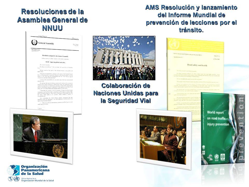Resoluciones de la Asamblea General de NNUU AMS Resolución y lanzamiento del Informe Mundial de prevención de lecciones por el tránsito. Colaboración