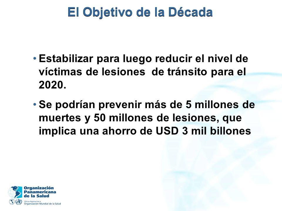 El Objetivo de la Década Estabilizar para luego reducir el nivel de víctimas de lesiones de tránsito para el 2020. Se podrían prevenir más de 5 millon