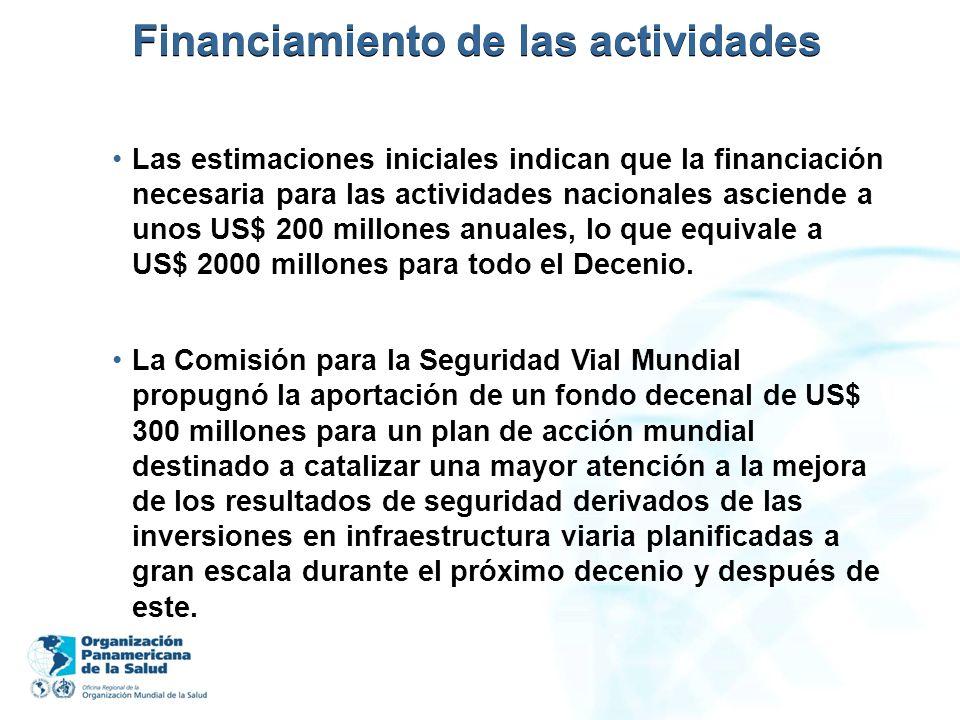 Financiamiento de las actividades Las estimaciones iniciales indican que la financiación necesaria para las actividades nacionales asciende a unos US$