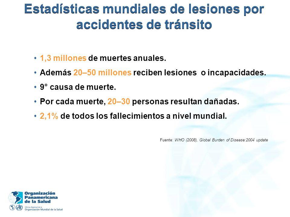 Estadísticas mundiales de lesiones por accidentes de tránsito 1,3 millones de muertes anuales. Además 20–50 millones reciben lesiones o incapacidades.