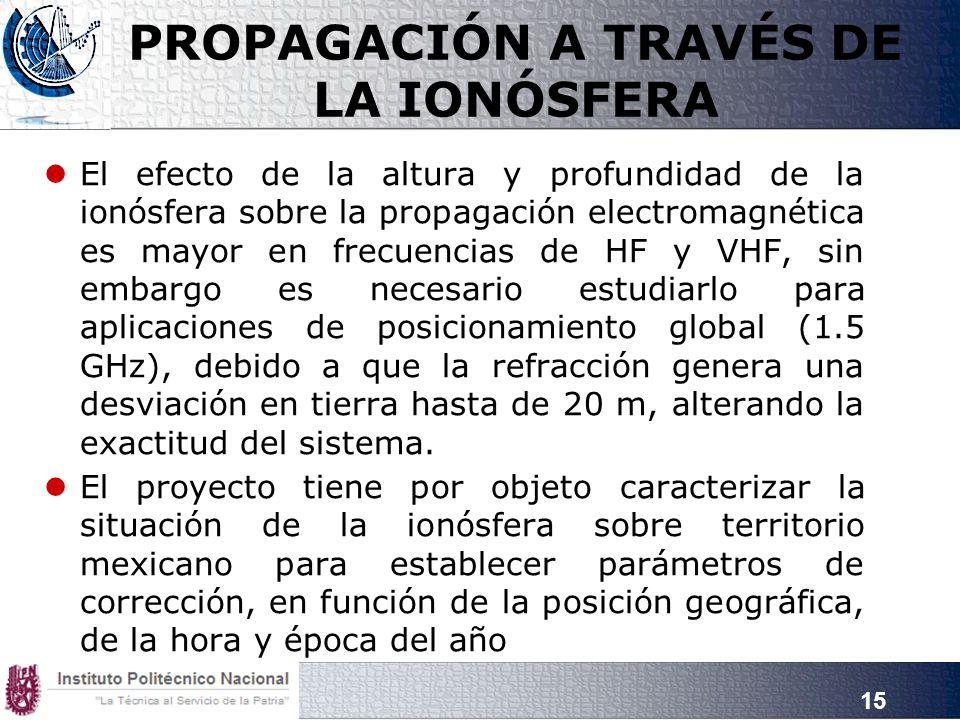 15 PROPAGACIÓN A TRAVÉS DE LA IONÓSFERA El efecto de la altura y profundidad de la ionósfera sobre la propagación electromagnética es mayor en frecuencias de HF y VHF, sin embargo es necesario estudiarlo para aplicaciones de posicionamiento global (1.5 GHz), debido a que la refracción genera una desviación en tierra hasta de 20 m, alterando la exactitud del sistema.