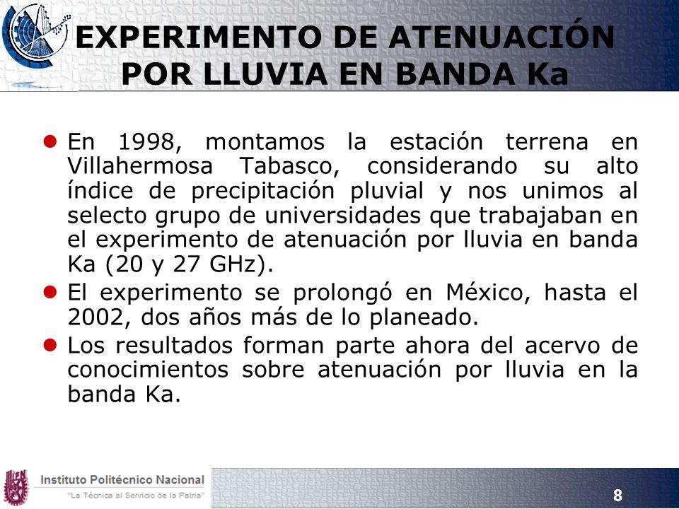 8 EXPERIMENTO DE ATENUACIÓN POR LLUVIA EN BANDA Ka En 1998, montamos la estación terrena en Villahermosa Tabasco, considerando su alto índice de precipitación pluvial y nos unimos al selecto grupo de universidades que trabajaban en el experimento de atenuación por lluvia en banda Ka (20 y 27 GHz).