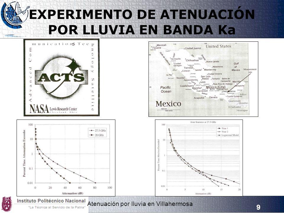 9 EXPERIMENTO DE ATENUACIÓN POR LLUVIA EN BANDA Ka Atenuación por lluvia en Villahermosa